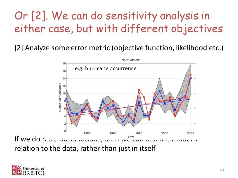 Or [2]. We can do sensitivity analysis in either case, but with different objectives